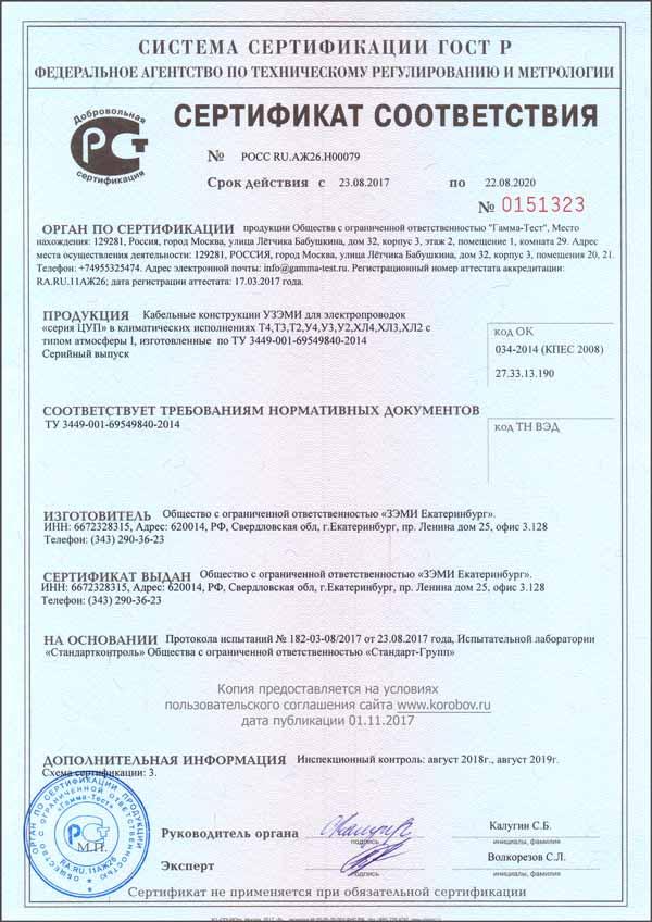 Климатический сертификат на кабельные конструкции